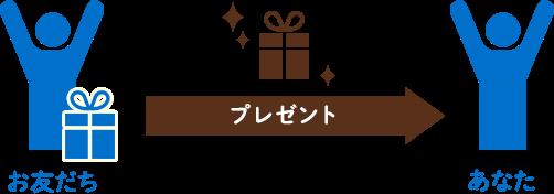 あなた(ご入会者)にプレゼントが2人分届きます。